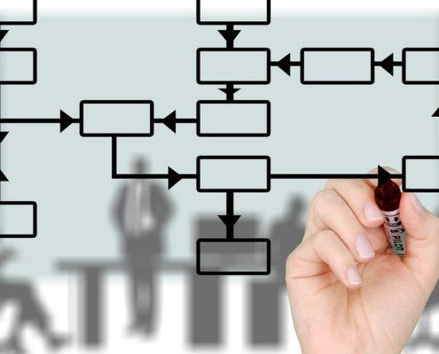 O que os gestores de RH precisam saber sobre plano de sucessão?